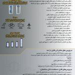 کاتالوگ فناوری GPON